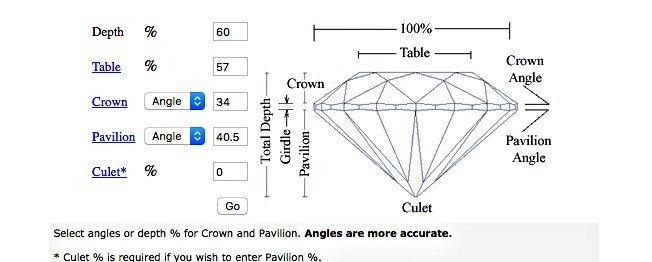 Über die Zuverlässigkeit vom Holloway-Cut-Advisor bei der Diamant-Auswahl