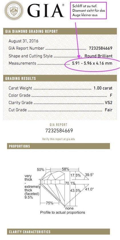 GIA Grading-Report für Diamant-Schliff zu tief oder zu flach - Cut Fair , 5,91- 5,96 mm