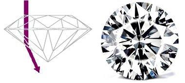 Diamant mit einem zu flachen Diamant-Schliff - Licht entweicht nach unten