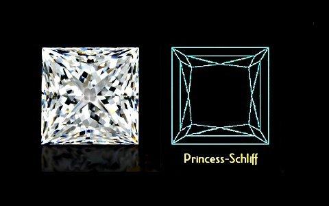 Princess-Schliff mit Schema