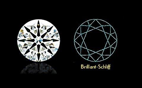 Brillantschliff mit Schema - klein