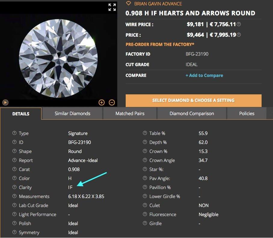 IF-Diamant bei Brian Gavin - Diamantenreinheitsgrad