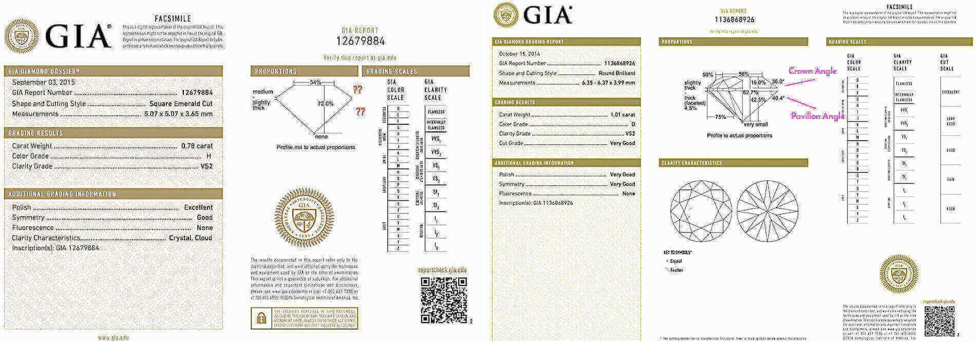 Die Auswahl von Diamanten mit Fancy-Cut, links im GIA-Dossier, sowie GIA-Zertifikat rechts mit allen Bewertungen von einem Diamanten mit Brillantschliff