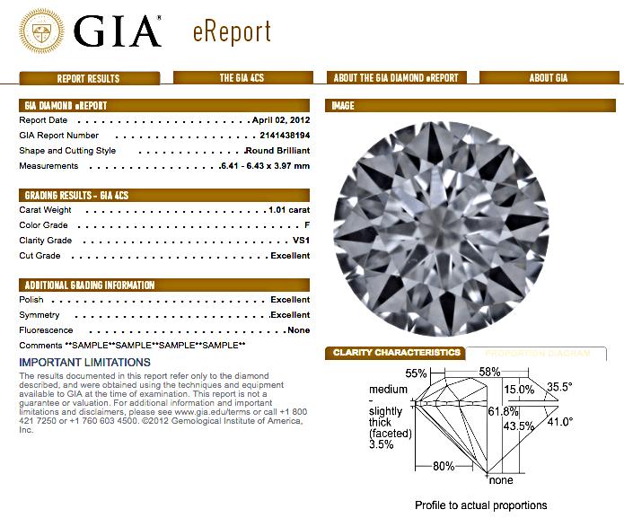 """Angaben der Proportionen und Winkemessungen für einen als """"Exzellent"""" geschliffenen runden Diamanten von über 1 ct"""