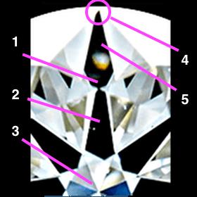 Ausschnitt des Diamanten vom Pfeil ganz oben