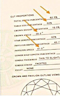 "Tiffany-Zertifikat-Ausschnitt für 0.30ct-Diamant Presence Polish + Cut ""Excellent"""