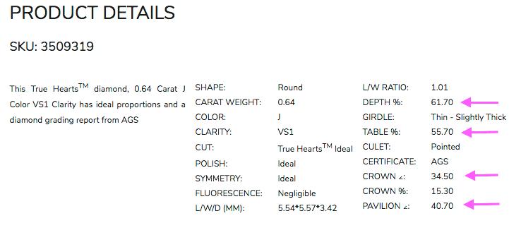 Daten zur Prüfung mit dem Holloway Cut Advisor für den Diamanten-Schliff - AGS Ideal Cut mit 0.64ct - Bilder unterschiedlicher Schliffgrade