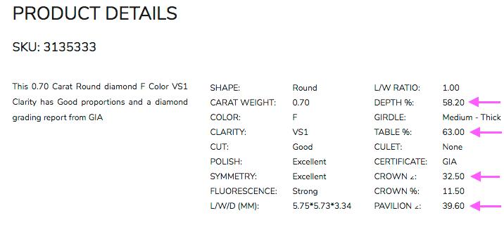 Daten zur Prüfung mit dem Holloway Cut Advisor für Diamant-Schliff GIA Good Cut, F, VS1 mit 0.70ct