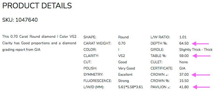 Daten zur Prüfung mit dem Holloway Cut Advisor für Diamant-Schliff GIA Good Cut, I, VS2 mit 0.70ct