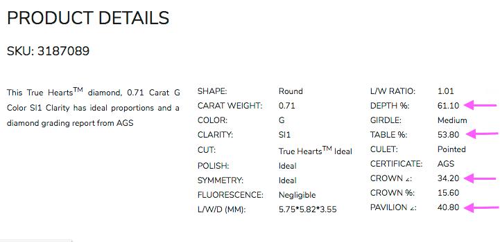 Daten zur Prüfung mit dem Holloway Cut Advisor für Diamant AGS Ideal Cut mit 0.71ct - Bilder unterschiedlicher Schliffgrade beim Diamanten-Schliff