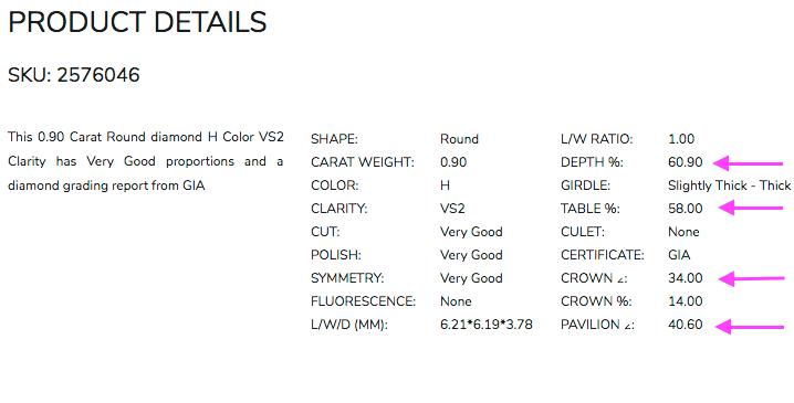 Daten zur Prüfung mit dem Holloway Cut Advisor für Diamant-Schliff GIA Very Good Cut mit 0.90ct