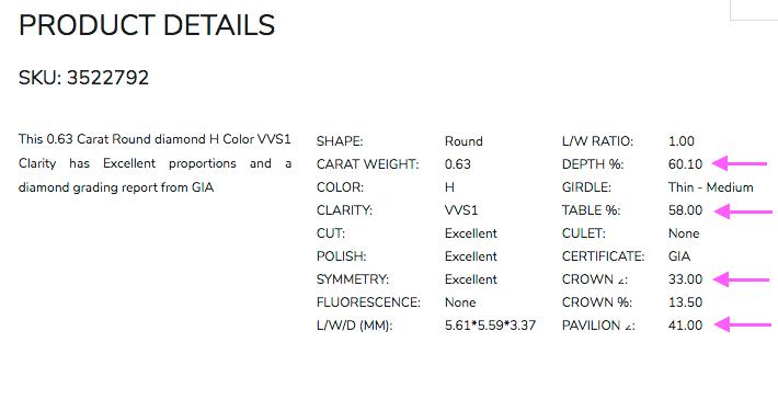 Daten zur Prüfung mit dem Holloway Cut Advisor für Diamant GIA Excellent Cut mit 0.63ct