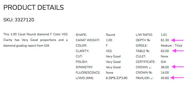 Daten zur Prüfung mit dem Holloway Cut Advisor für Diamant-Schliff GIA Very Good Cut mit 1.00ct