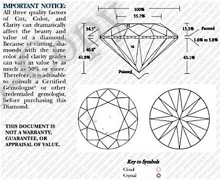 Grafische Darstellung zu Einschlüssen im AGS-Zertifikat, Diamant 1.71ct I, VS2 True Hearts