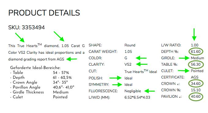 Produkt-Werte des Diamanten rechts aus der Liste der vorherigen Seite mit 1.056 Karat