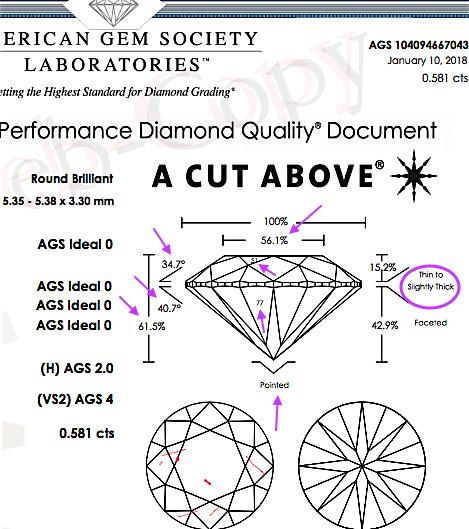 Whiteflash AGS-Zertifikat (Ausschnitt vom Schema und den Daten der Proportionen für Diamant mit 0,581ct)