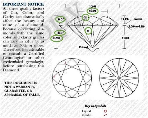 Produkt-Werte des Diamanten links mit 1.054 Karat aus dessen AGS-Zertifikat