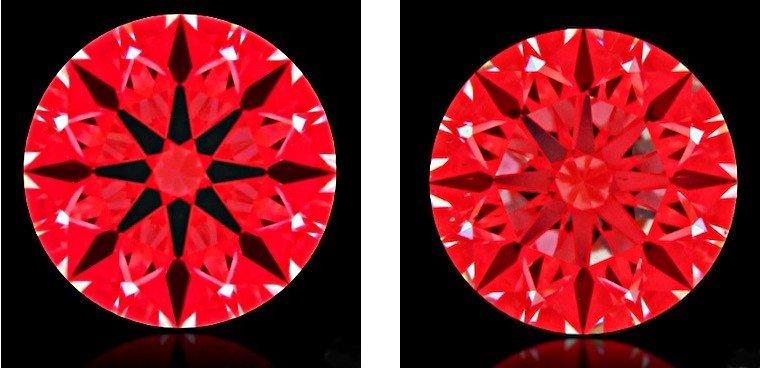 """Die Gefahr beim Kauf eines Diamanten ohne Hinzunahme eines Ideal-Scopes: Der Schliff von Diamanten links und rechts mit GIA""""Excellent-Cut"""""""