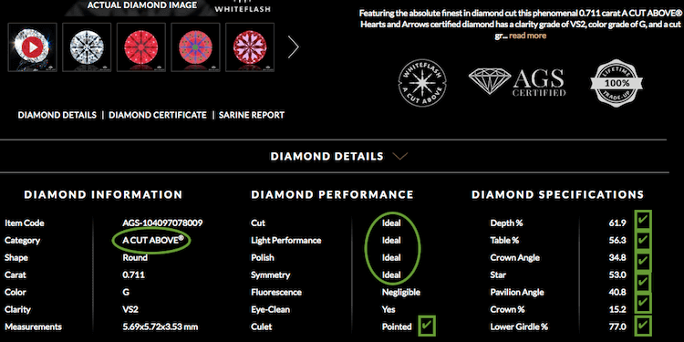 Whiteflash 0,711ct die Werte aus dem AGS-Zertifikat