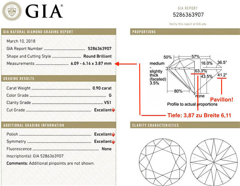 Diamant 3 rund-Excellent Cut GIA-Zertifikat Tiefe 63,2% & Pavillon 41.2 0.90ct G VS1