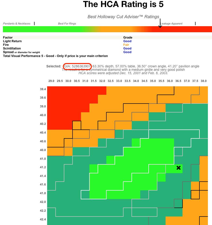Holloway Cut Advisor Software-Ergebnis 5.0, für rund, Brillantschliff 090ct, Farbe G, VS1, 3 x Excellent