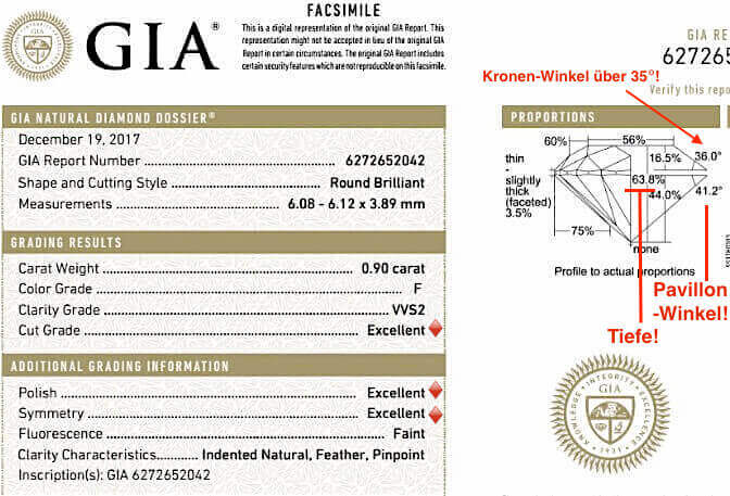 Diamant 4 rund-Excellent Cut GIA-Zertifikat Tiefe 63,8% Pavillon 41.2 0.90ct F VVS2