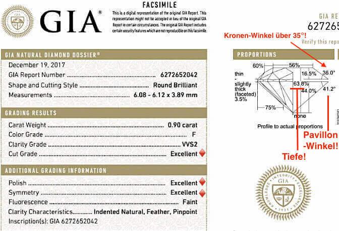 Diamant 4 rund-Excellent Cut GIA-Zertifikat Tiefe 63,8% Pavillon 41.2 0.90ct F VVS2