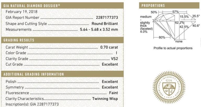 Eingabe-Fenster GIA-Zertifikat, Rund, Brillantschliff 070ct, Farbe I, VS2, 3 x Excellent
