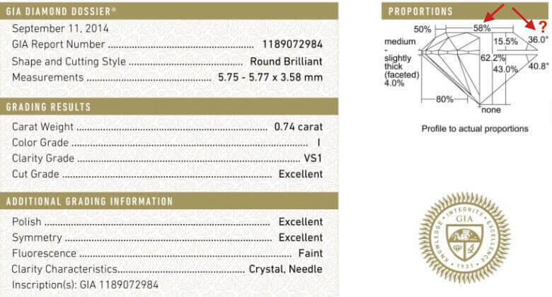 Eingabe-Fenster GIA-Zertifikat, Rund, Brillantschliff 074ct, Farbe I, VS1, 3 x Excellent