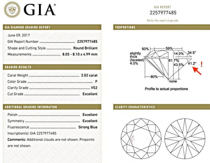 Gia-Zertifikat für James Allen 2.02ct, und 3-fach Excellent Beisp1 mit identischen Werten des Cartier-Diamanten