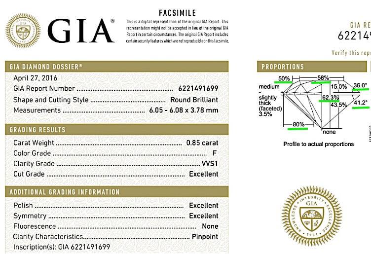 GIA-Zertifikat für James Allen-Diamanten, 0,85ct, F, VVS1 als Beispiel 2. Die wichtigsten Proportionswerte liegen außerhalb des idealen Bereiches
