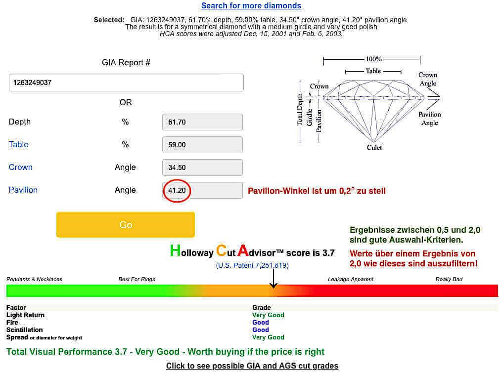 Auswertung mit dem Holloway Cut Advisor mit Ergebnis von 3,7 für den Cartier-Diamanten, 1.40ct, F, VS2 als Beispiel 1. Bei einer Diamanten-Auswahl würde er durchfallen, weil er mit seinem Ergebnis bei über 2,0 liegt