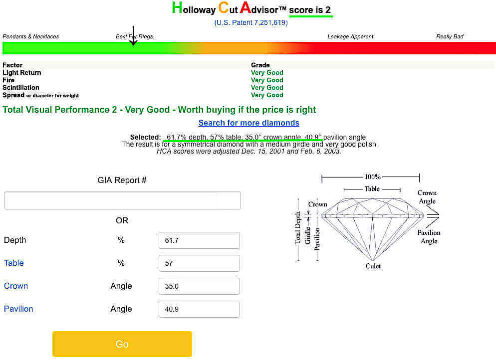 HCA-Auswertung für Tiffany 2.17ct H VS1 mit dem Ergebnis von 2,0