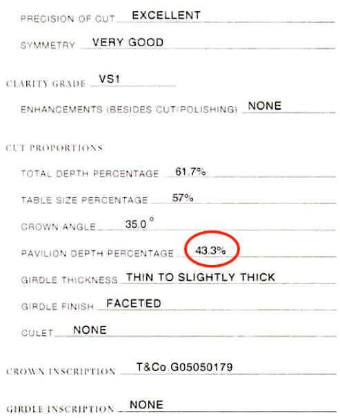 Tiffany-Zertifikat mit Ansicht auf die Werte der Proportionen für den Tiffany Diamanten, 2.17ct H VS1