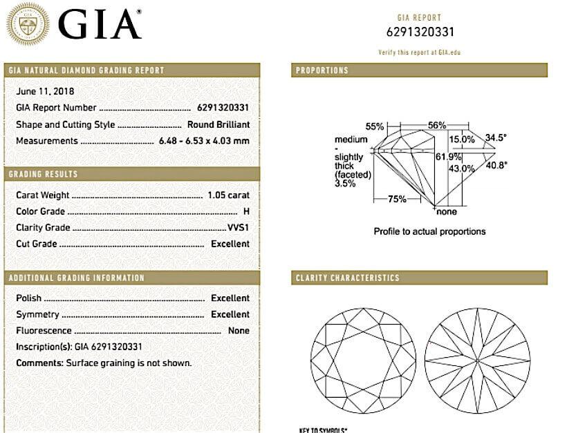 Gia-Zertificat für Diamanten 1.05ct H VVS1. Alle Daten liegen im idealen Bereich