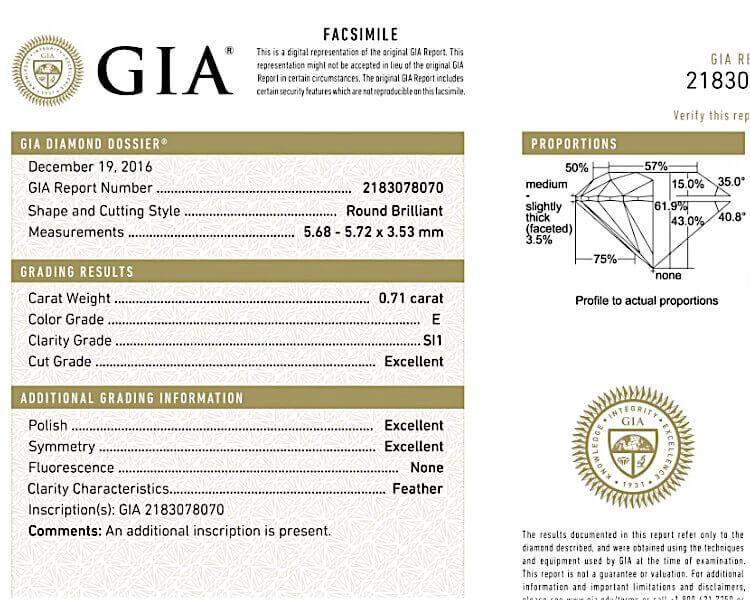 Gia-Zertifikat für Diamanten mit 0.71ct E SI1. Die Proportionen liegen im idealen Bereich. Zwar sind ideale Proportionen eine Grundlage, jedoch keine Garantie für eine gute Lichtleistung
