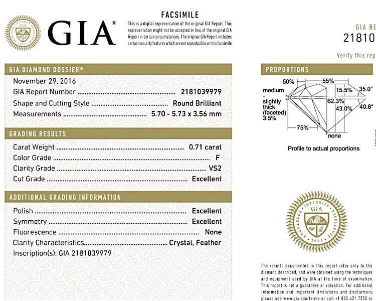 Gia-Zertificat für Diamanten mit 0.71ct F VS2 mit seinen Daten im idealen Bereich