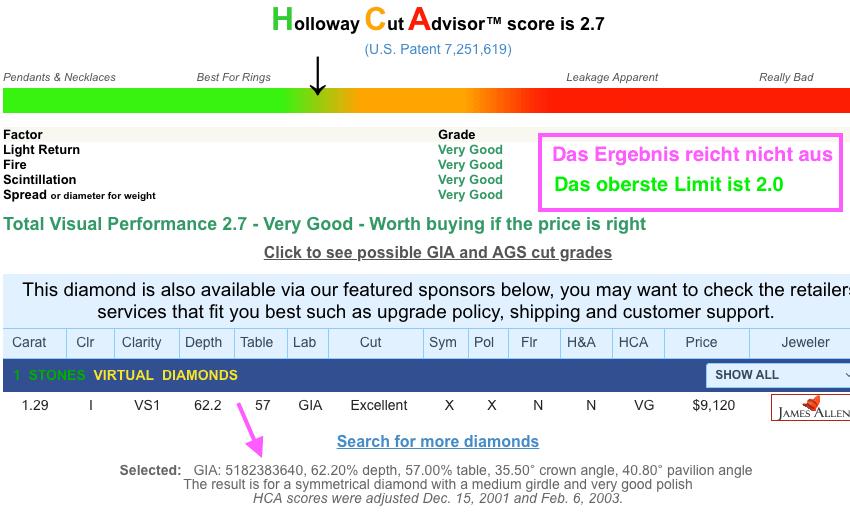 Das Ergebnis mit der HCA-Online-Software für den Diamanten mit 1,29 Karat