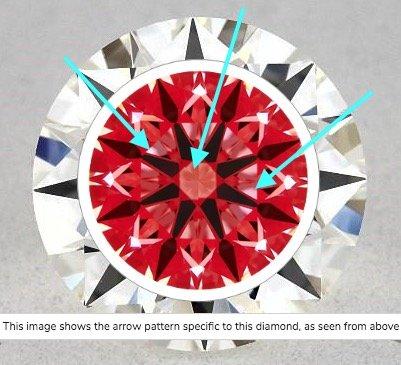 Ideal-Scope-Aufname Diamant 1.29ct Farbe I Reinheit VS1 mit deutlicher Identifizierung seiner ungenügenden Lichteigenschaften