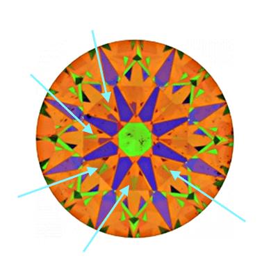 Brian Gavin ASET-Scope-Darstellung eines Hearts and Arrows-Diamanten 1,090 Karat H SI1