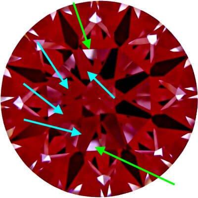 Ideal-Scope für 0.43 Karat F Reinheit IF #SKU 5382062 - von scheinbar gleichen Diamanten