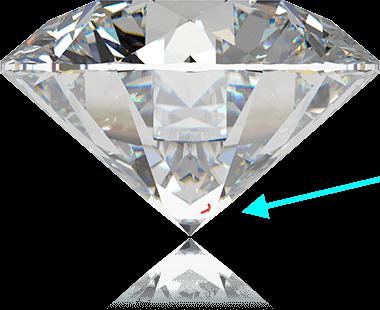 Neben-der-Außenkante oder im Inneren des Diamanten