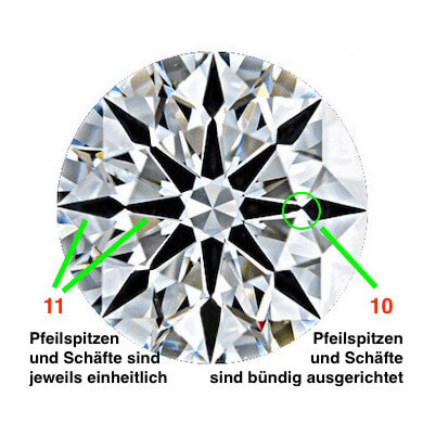 Diamant-Video Whiteflash 0.802ct G VS1 - Diamanten mit Super Ideal Cut