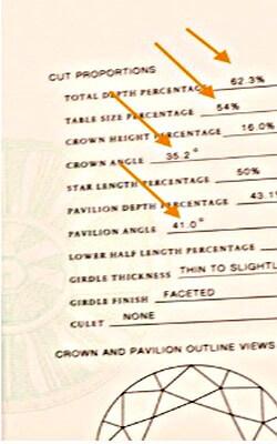 Rechte Seite des Tiffany-Zertifikats des Diamanten auf Tiffany Setting mit 0,30 ct