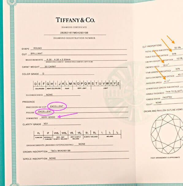 """Tiffany-Zertifikat für Diamanten auf Tiffany Setting mit 0,30 Karat, Bewertung der Symmetry nur """"Very Good"""" ohne ideale Proportionen"""