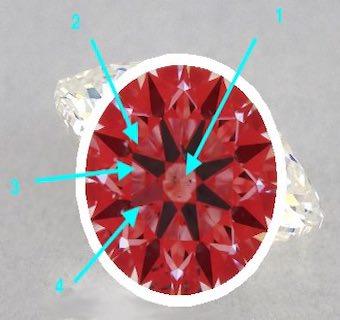 Ideal-Scope-Abbildung mit Pfeil-Hinweisen - Diamant mit 1.02 ct