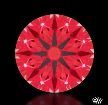 Perfekte rote Fläche mit H&A Pfeilen auf dem Ideal-Scope