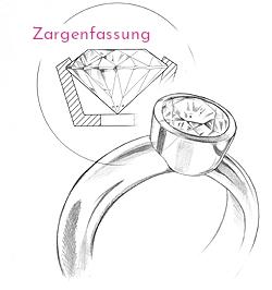 Ein Diamant eingebettet in seiner Zargenfassung